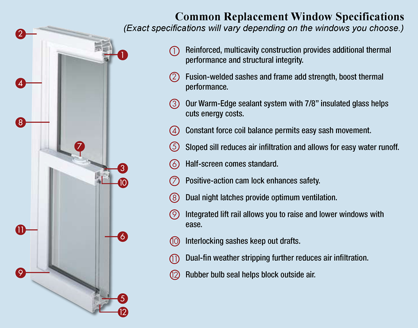How To Choose a Window Contractor - Great Northern Builders LLC